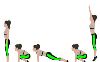 Two Groups Of Aerobic Fitness Factors